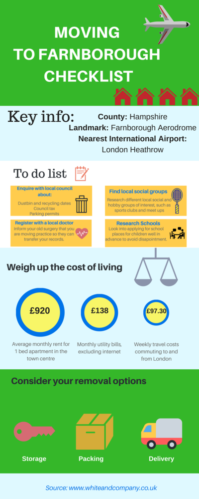 Removals Farnborough Infographic