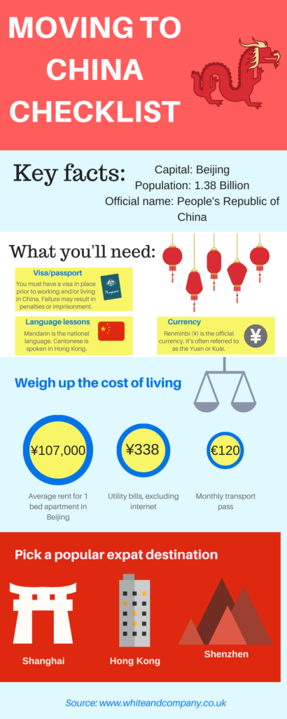 Removals to China Checklist infographic