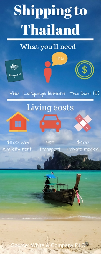 Removals To Thailand Infographic