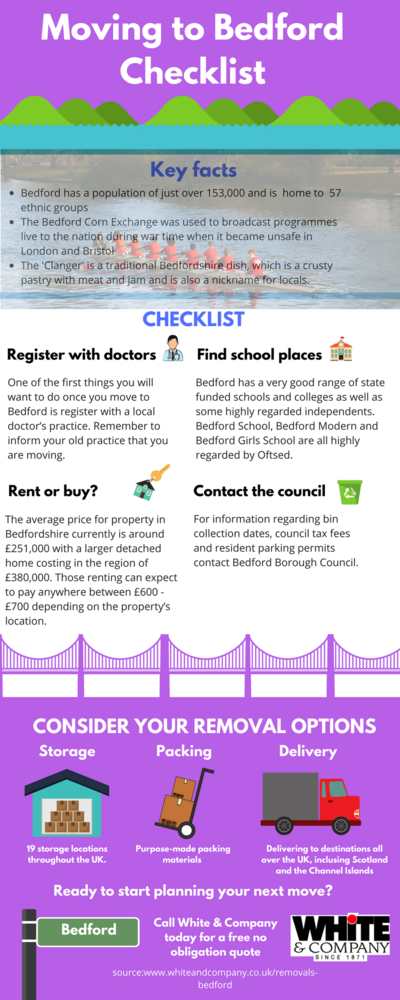 Removals Bedford Infographic