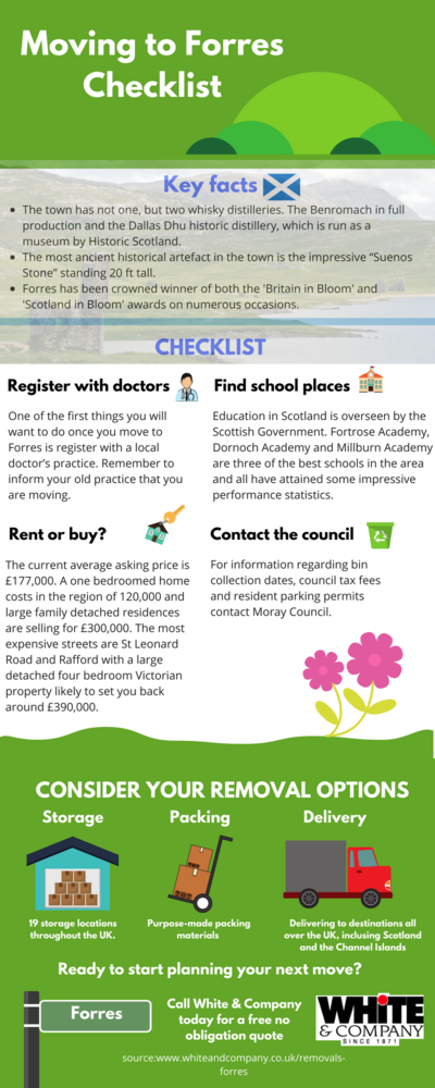 Removals Forres Infographic