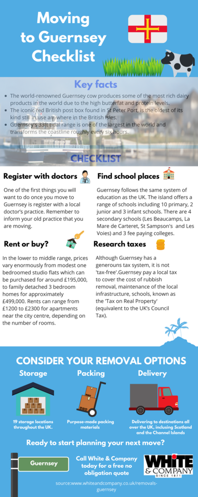Removals Guernsey Infographic