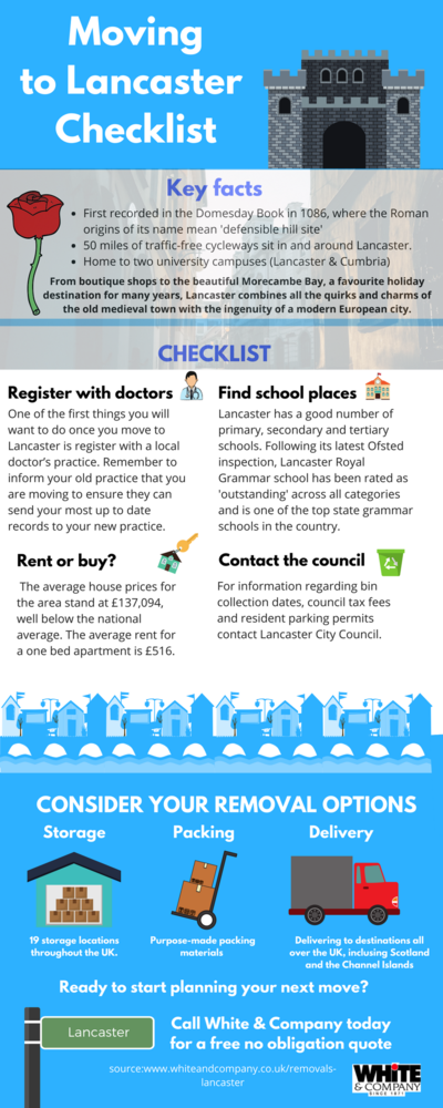 Removals Lancaster Infographic