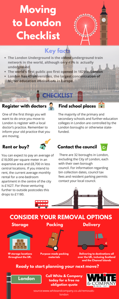 Removals London Moving Home Checklist Infographic