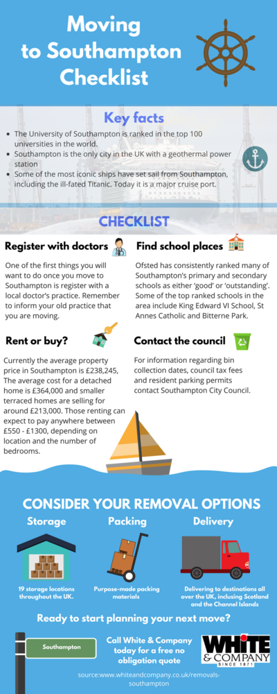 Removals Southampton Infographic
