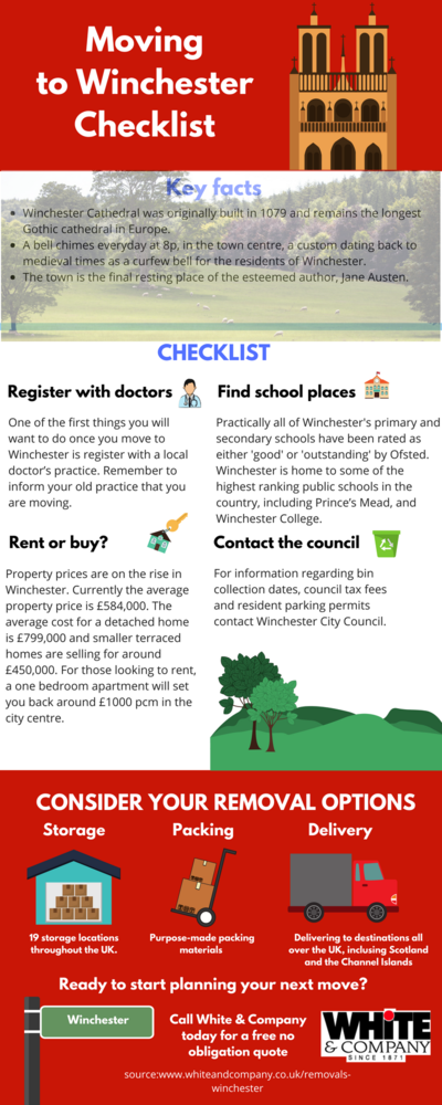 Removals Winchester Moving Home Checklist Infographic