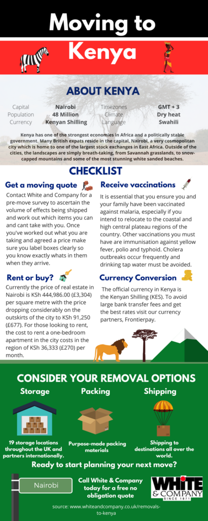 Removals to Kenya Moving Home Checklist Infographic