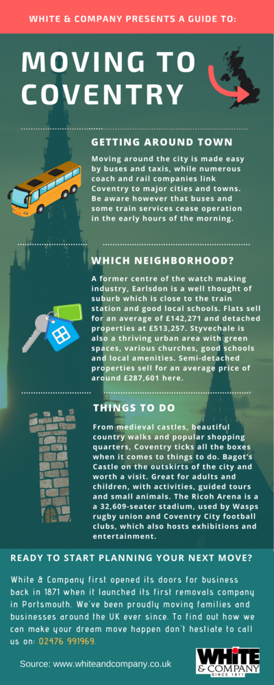 Removals Coventry Moving Home Infographic