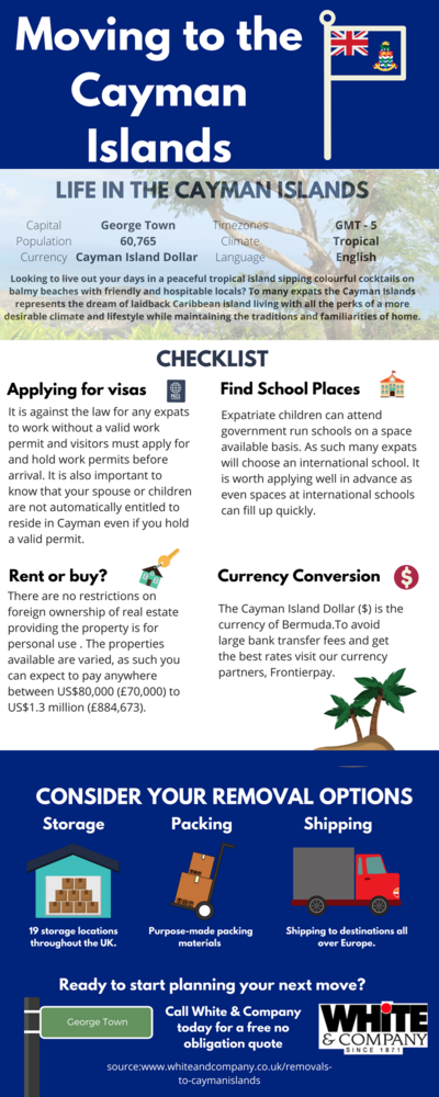 Removals to Cayman Islands Infographic