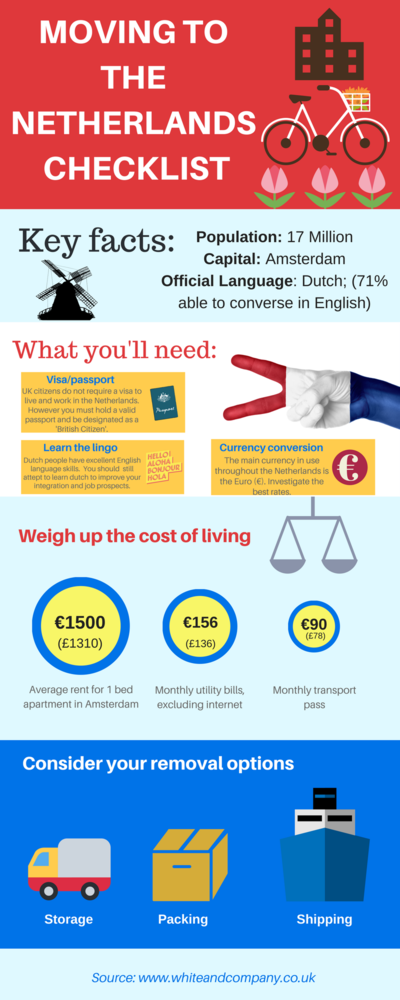 Removals to the Netherlands Checklist Infographic
