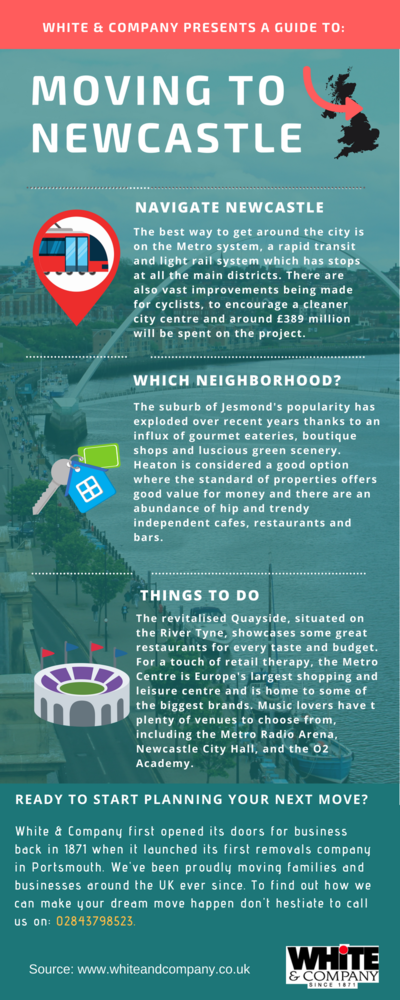 Removals Newcastle Infographic