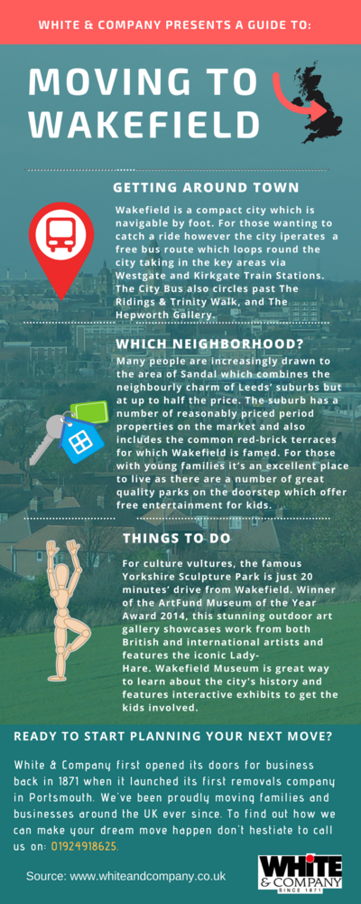 Removals Wakefield Infographic