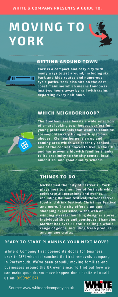 Removals York Infographic