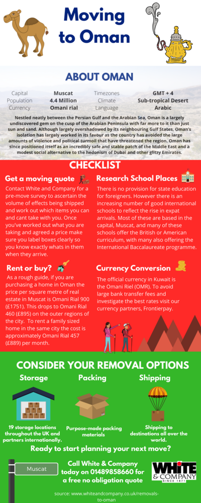 Removals to Oman Infographic
