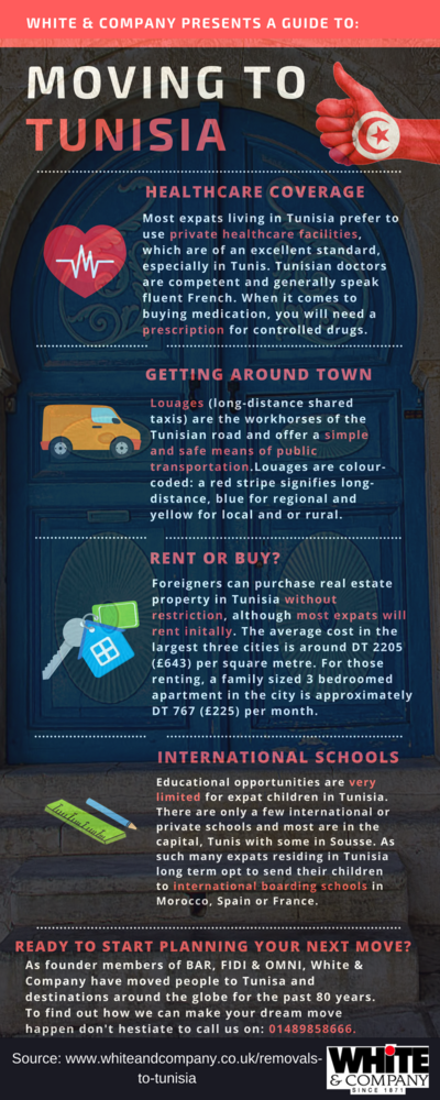 Removals to Tunisia Infographic